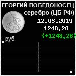 Котировки золотых монет георгий победоносец
